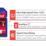 microSDその1 - Windows8 タブレット 32GBと付き合う
