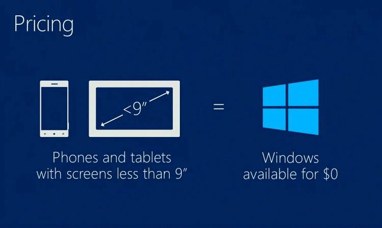 Windowsの無償化