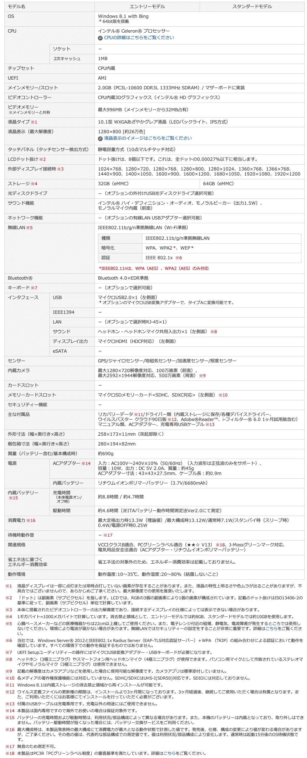 Endeavor TB20Sのスペック表