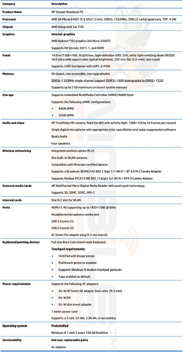 HP STREAMのスペック表