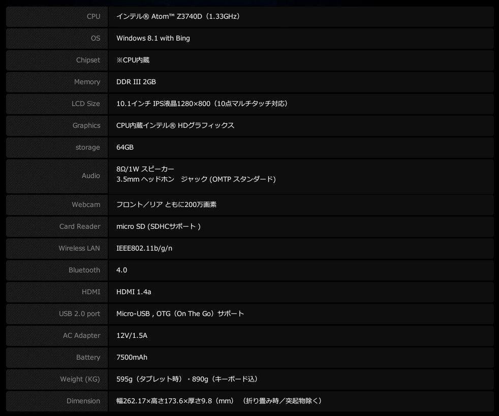 MSI S100スペック表
