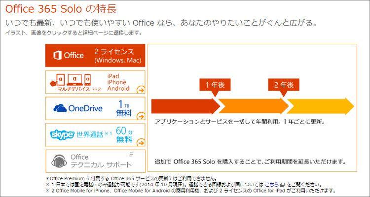Office365 Soloの概要