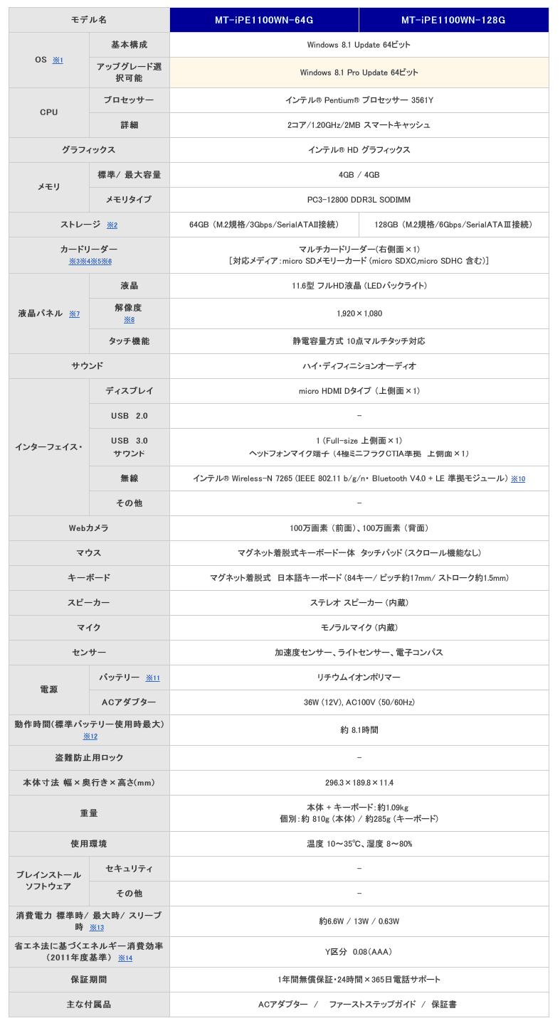 マウスm-Tab MT-iPE1100WN スペック表
