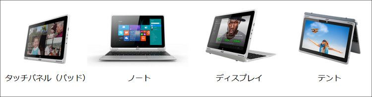 acer Aspire Switch 11 変形
