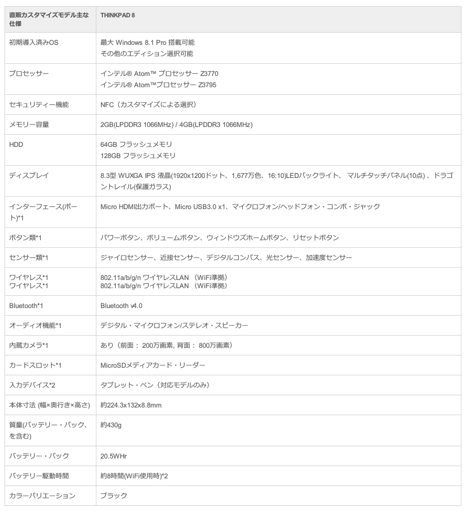 ThinkPad 8 スペック表