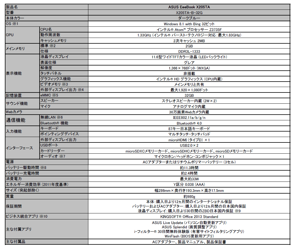 EeeBook X205TA スペック表