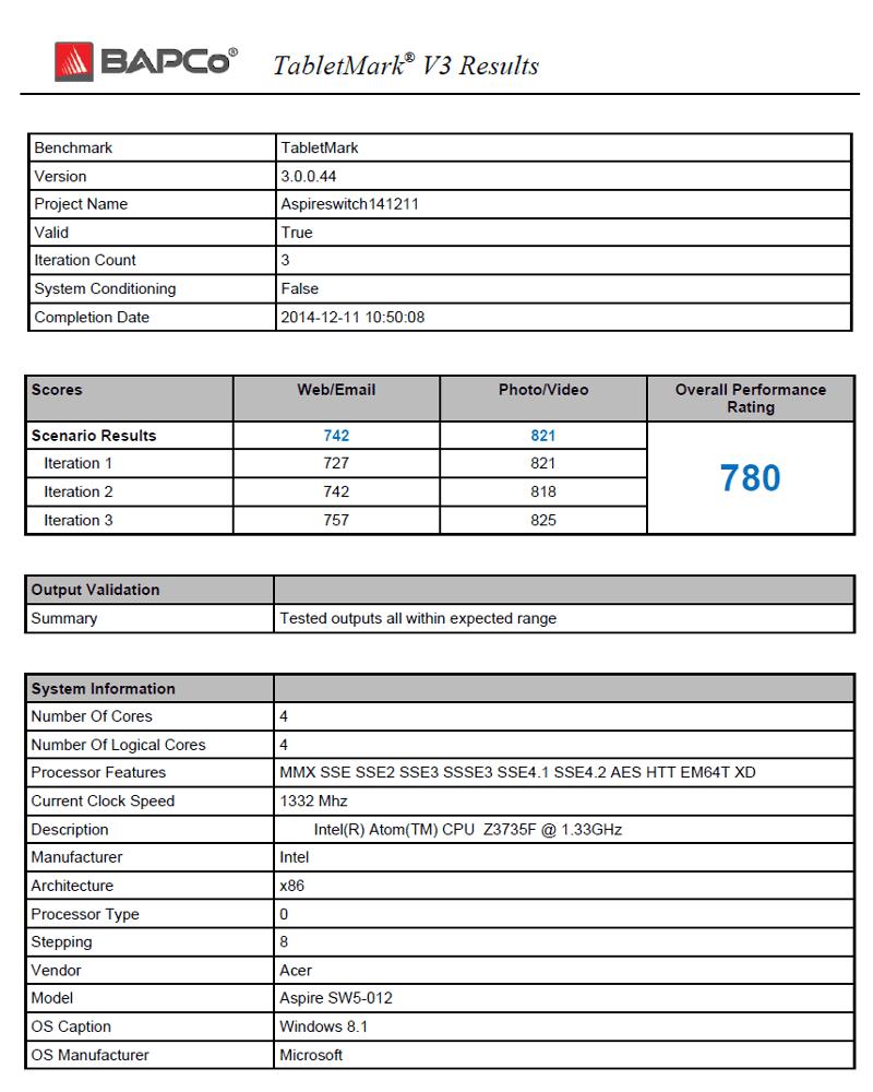 TabletMark テスト結果PDF