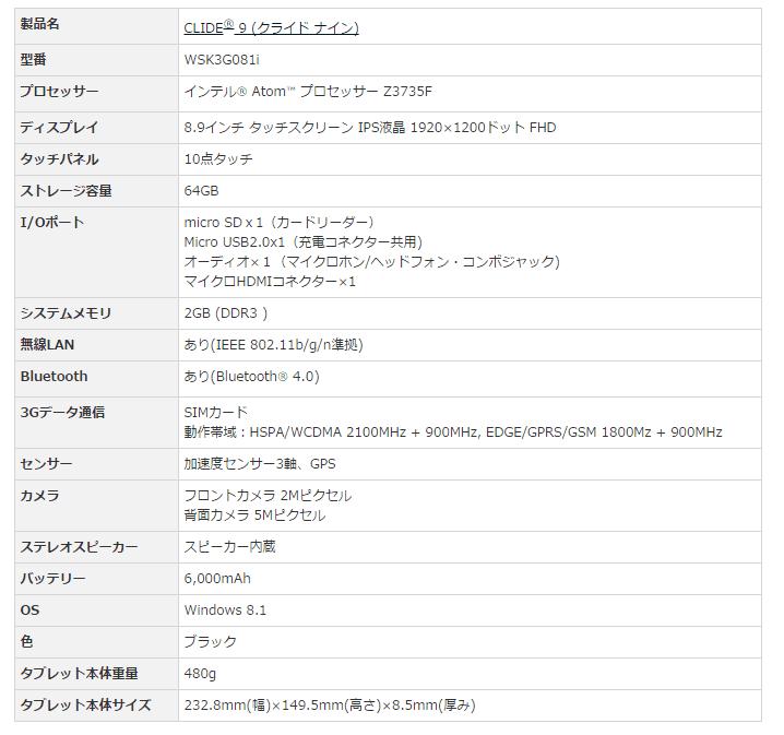 テックウインド CLIDE 9 スペック表