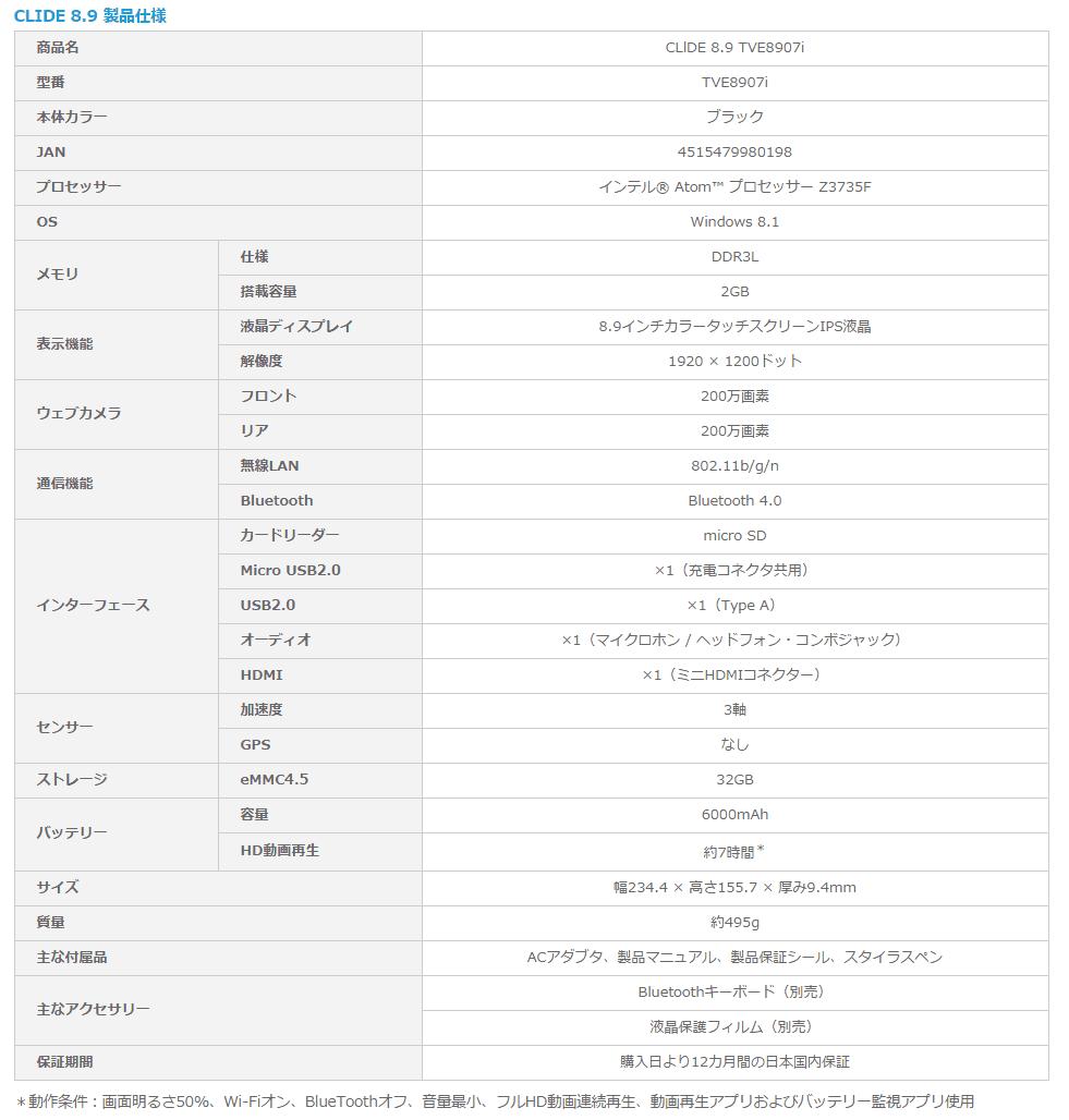 ソフトバンク CLIDE 8.9 スペック表