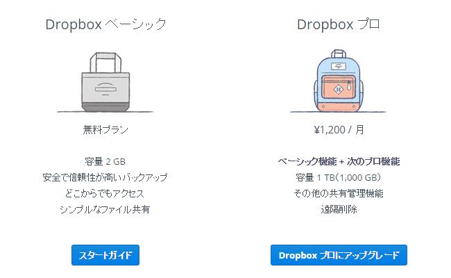 Dropboxの料金プラン