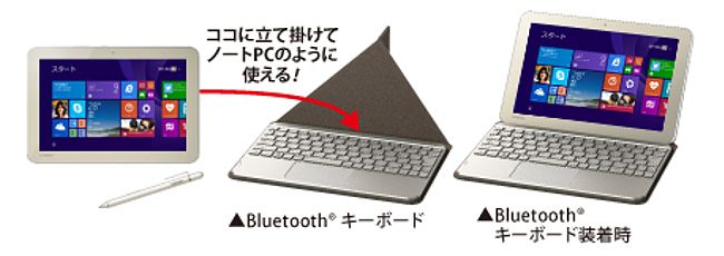 dynabook キーボード装着