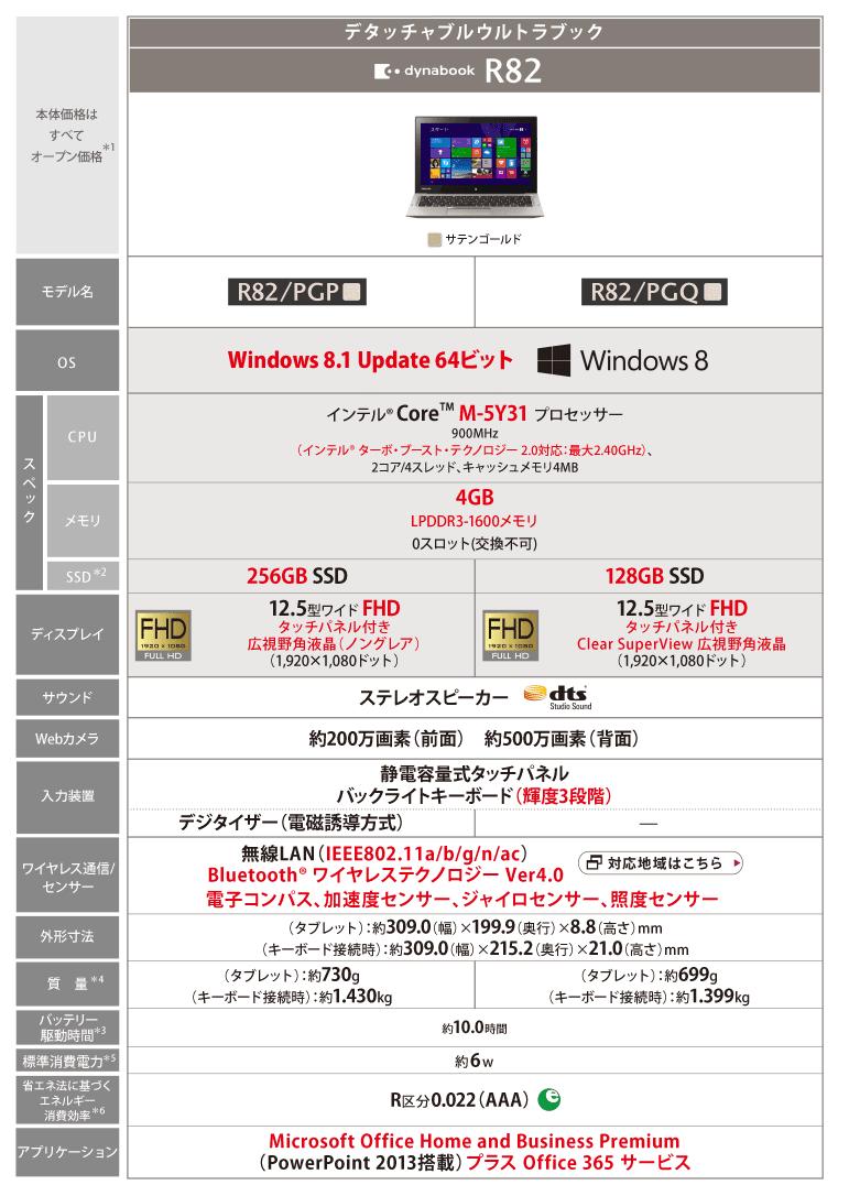 東芝 dynabook R82 スペック表
