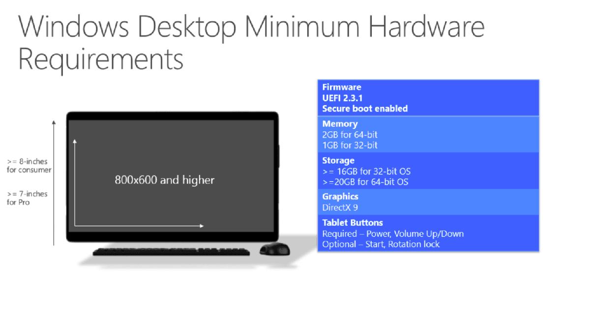 デスクトップ版のシステム要件