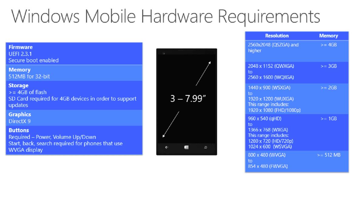 モバイル版のシステム要件
