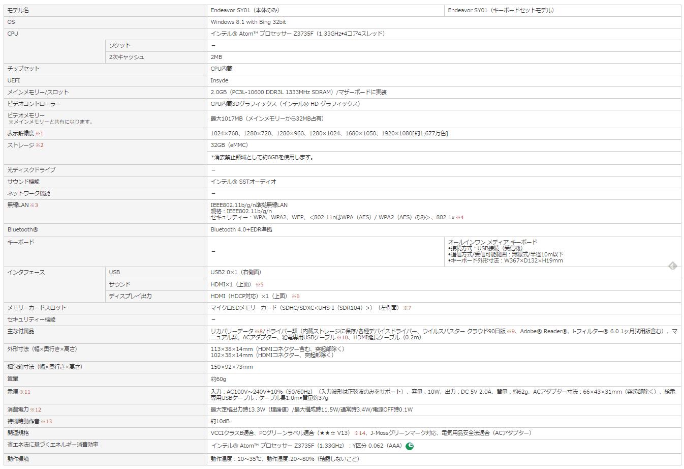 EPSON Endeavor SY01 スペック表