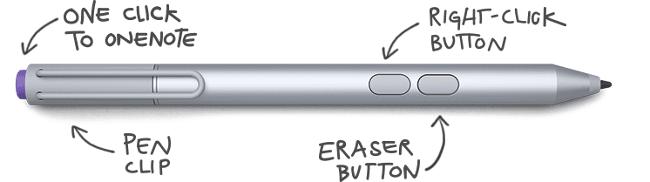 Surface 3 スタイラスその2