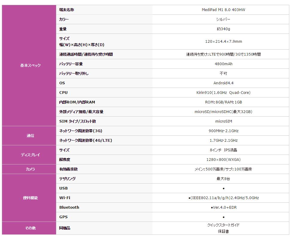 イオン得するタブレット スペック表