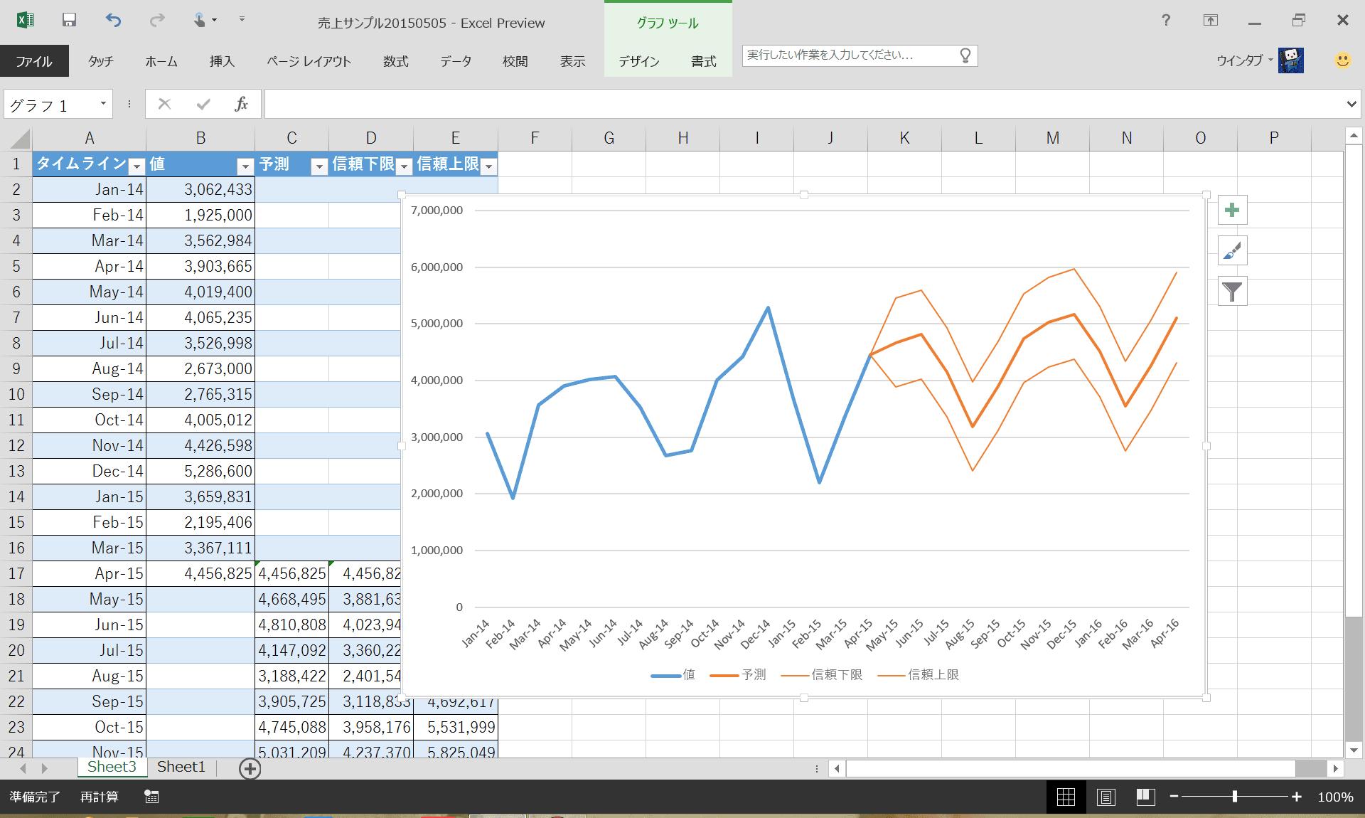 Excelの売上予測データ