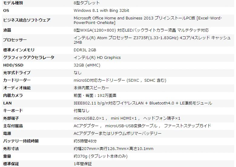iiyama 8P1150T-AT-FEM