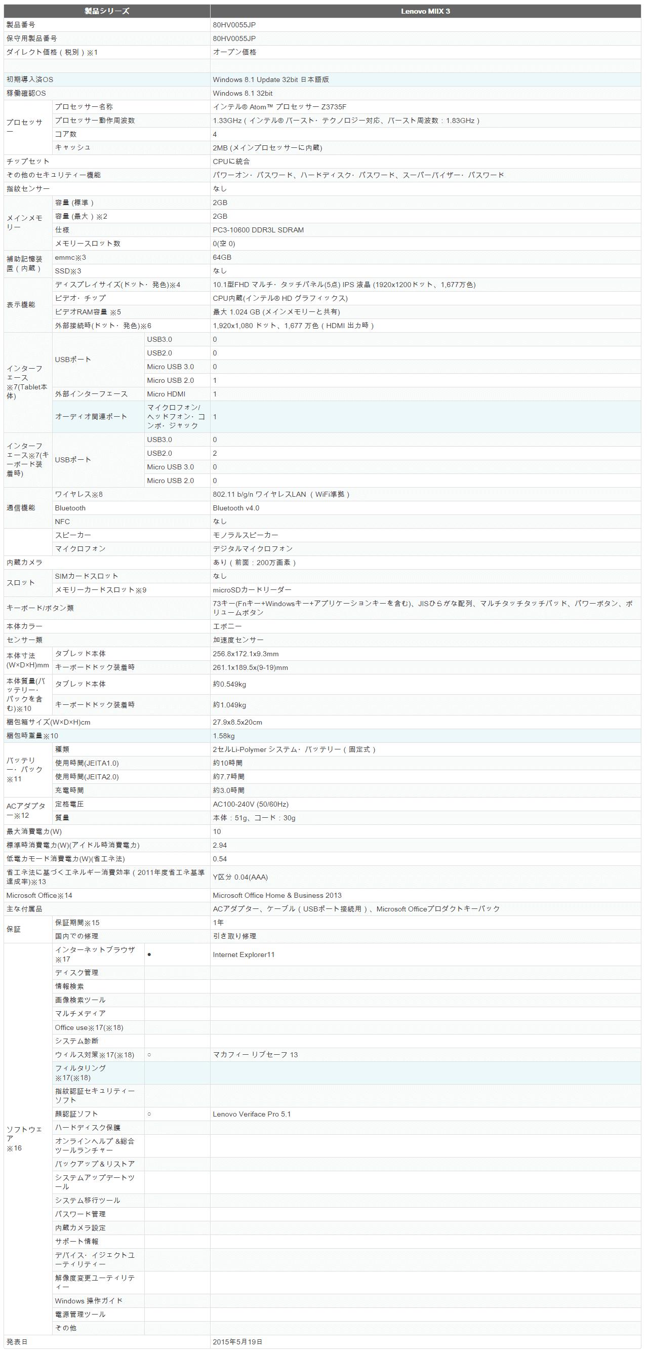 Lenovo Miix 3 10 スペック表