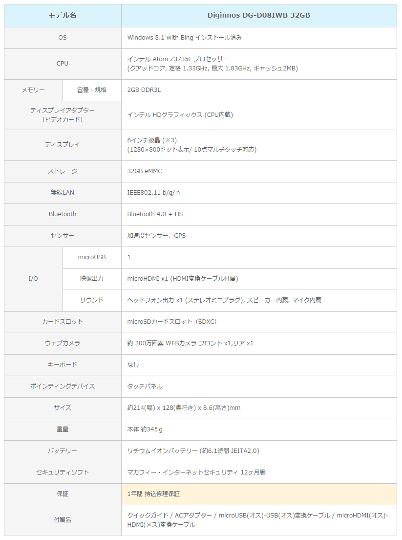 Diginnos DG-D08IWB スペック表