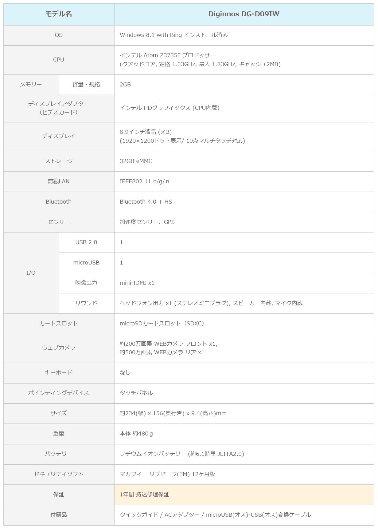 ドスパラ diginnos DG-D09IW スペック表