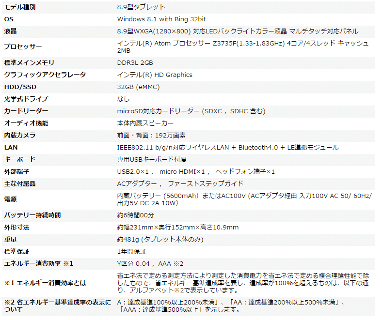 iiyama 9P1150T-AT-FEM スペック表