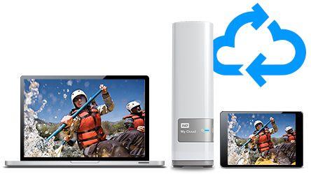WD Cloud デバイス同期