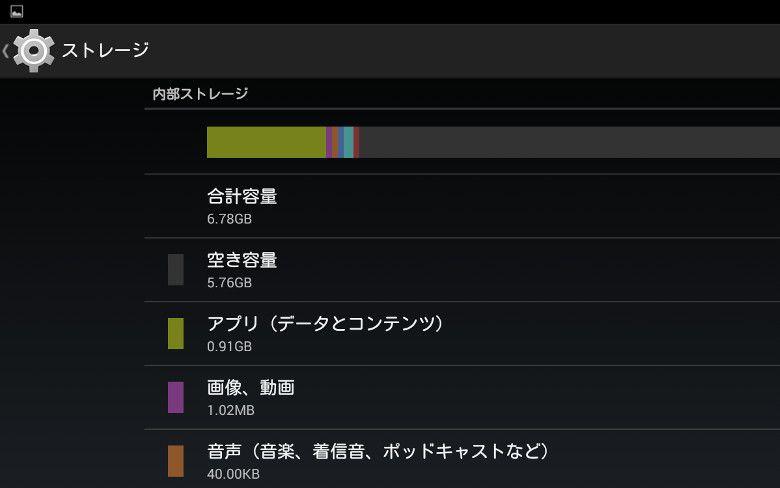 Chuwi Hi8 Androidのストレージ