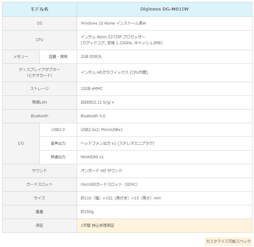 ドスパラ Diginnos DG M01IW スペック表