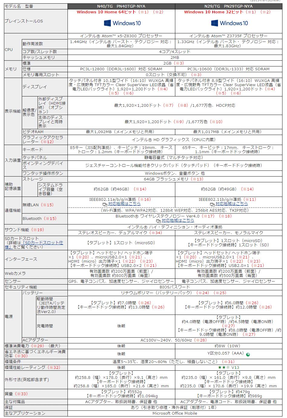 TOSHIBA dynabook N40/N29 スペック表