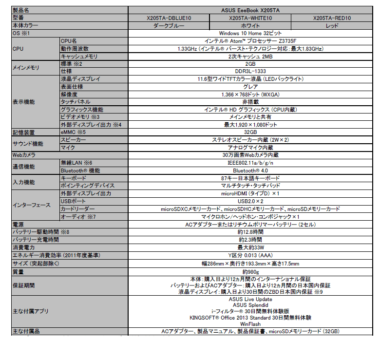 ASUS EeeBook X205TA スペック表