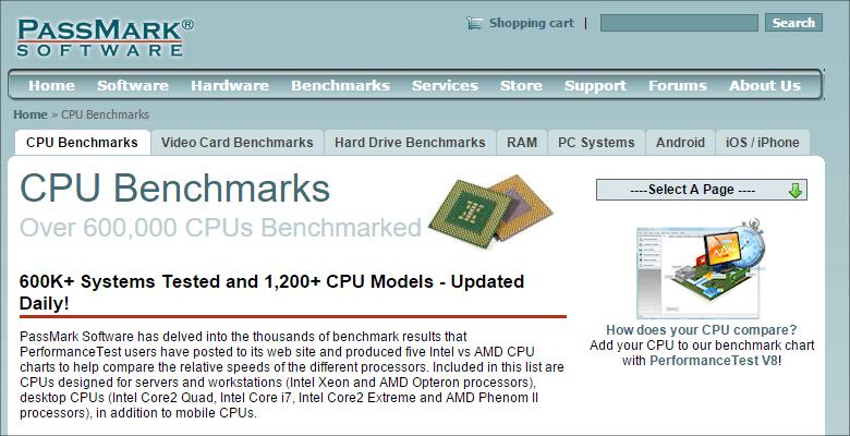 PASSMARK社Webサイト