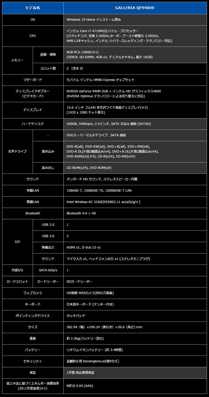 ドスパラ GALLERIA QF940HE スペック表
