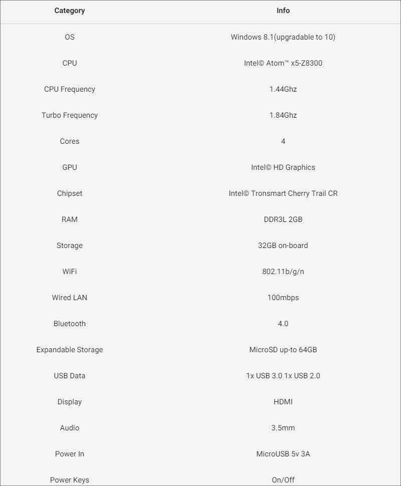 MeegoPad T04 スペック表