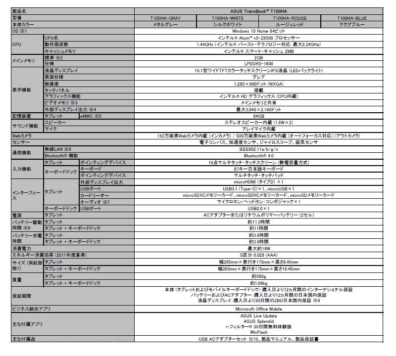 ASUS TransBook T100HA スペック表