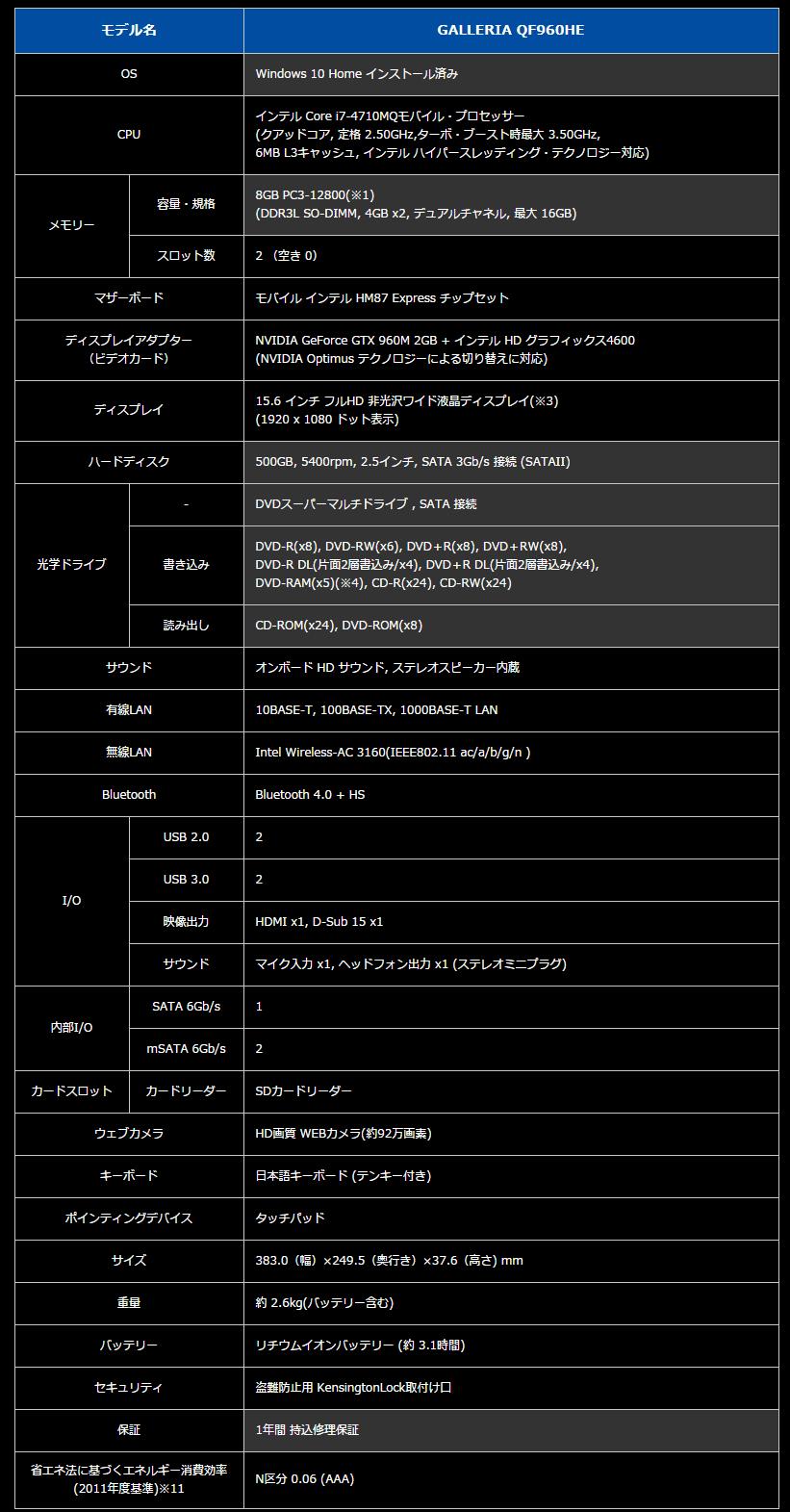 ドスパラ GALLERIA QF960HE スペック表