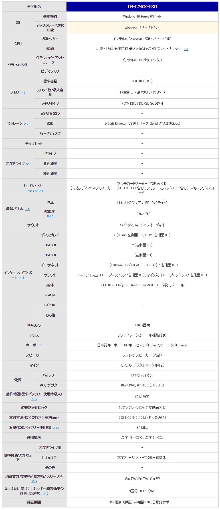 LuvBook C スペック表