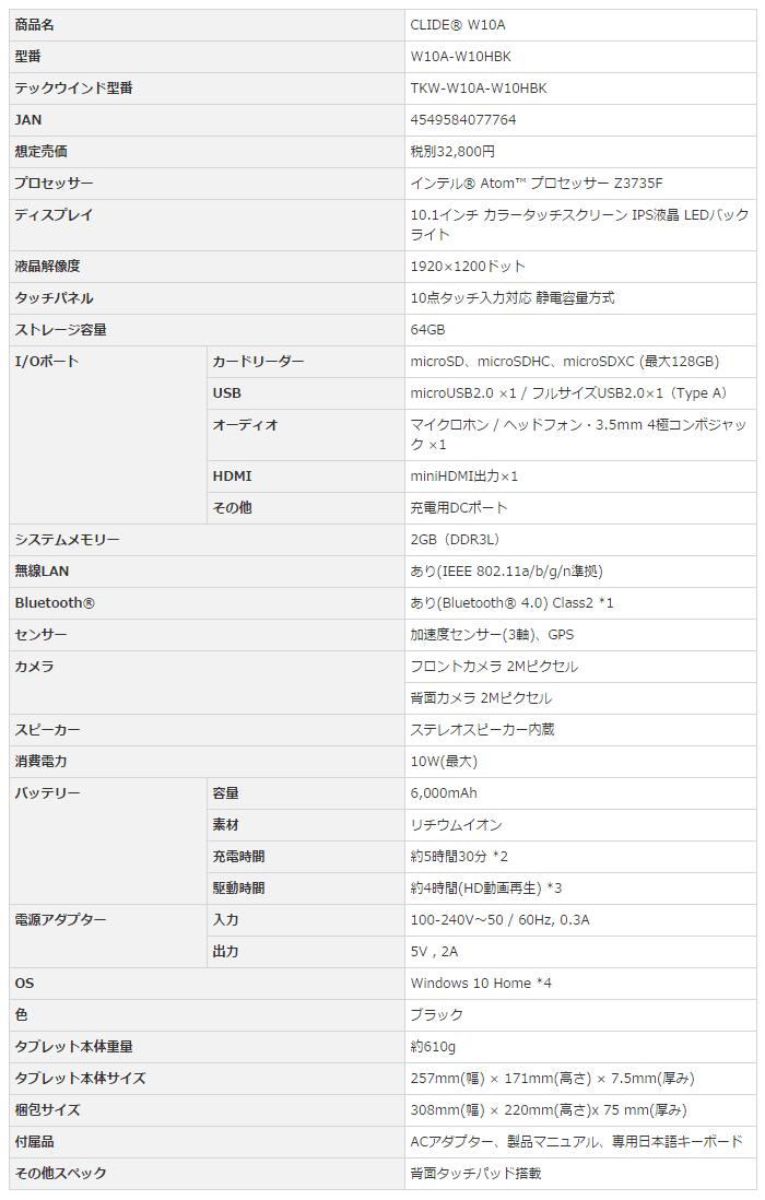 テックウインド CLIDE W10A スペック表