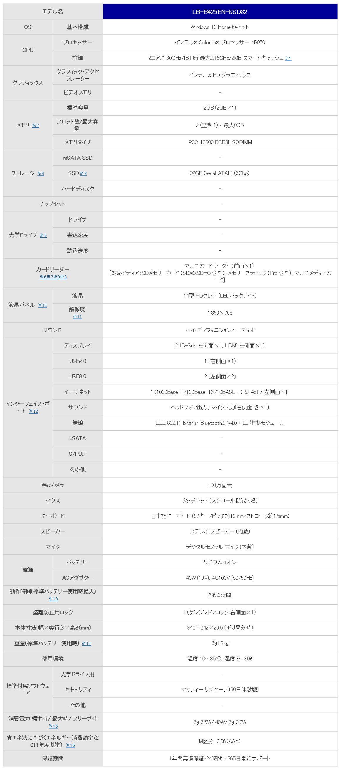 マウスコンピューター LuvBook LB-B425EN-SSD32 スペック表