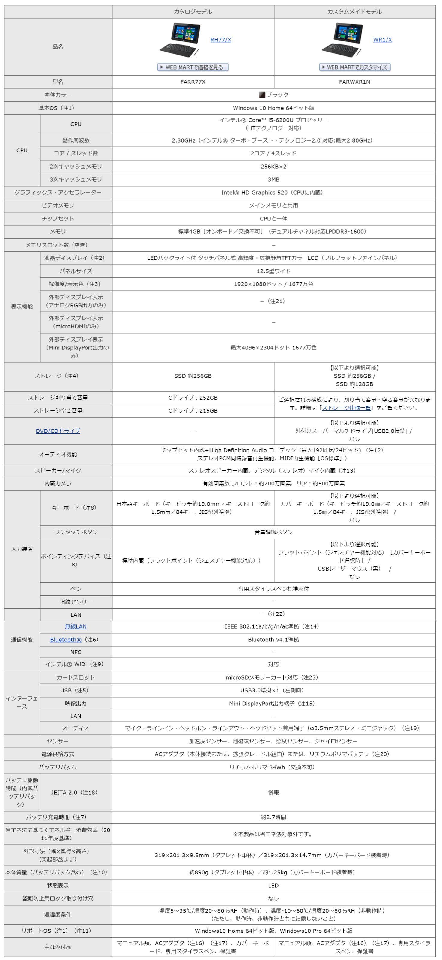 富士通 arrows Tab RH77シリーズ スペック表
