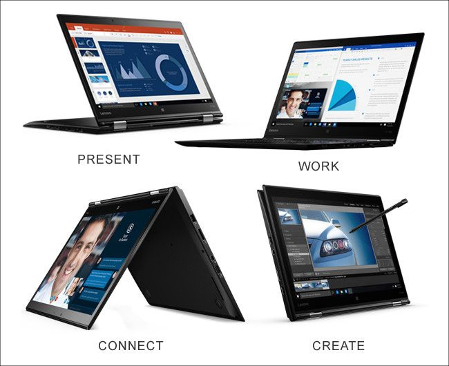 Lenovo ThinkPad X1 Yoga 4つのスタイル
