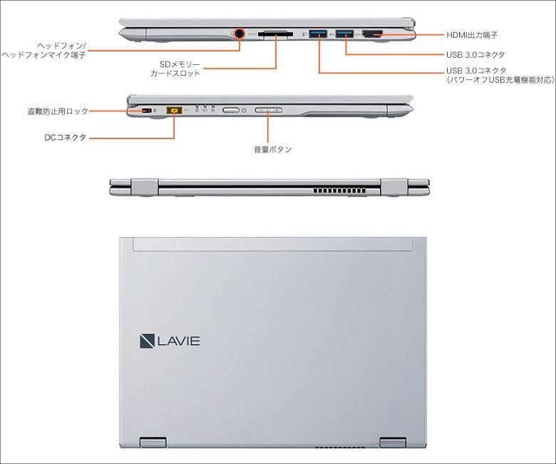 NEC LAVIE Hybrid ZERO 13.3インチ 2 in 1 展開図