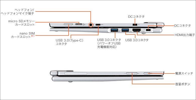 NEC LAVIE Hybrid ZERO 11.6インチ 側面1