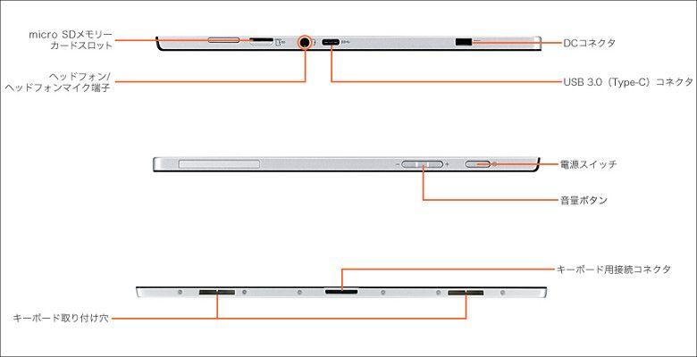 NEC LAVIE Hybrid ZERO 11.6インチ 側面と底面