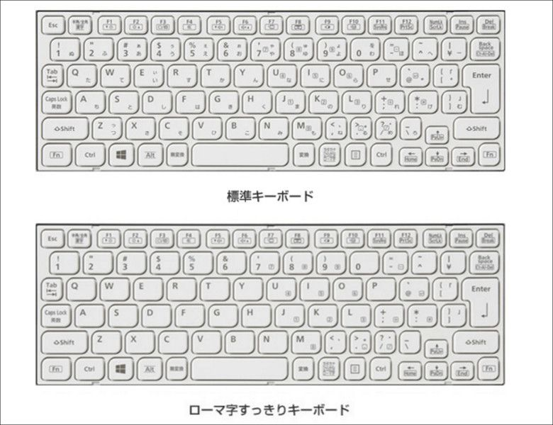 Panasonic Let's Note MX5 キーボード
