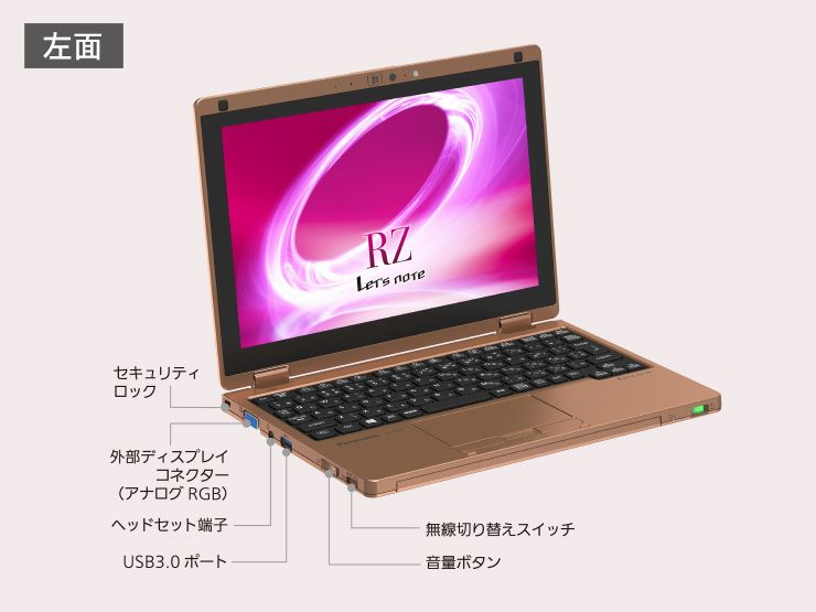 Panasonic Let's Note RZ5 筐体左面