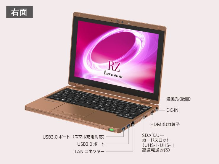 Panasonic Let's Note RZ5 筐体右面