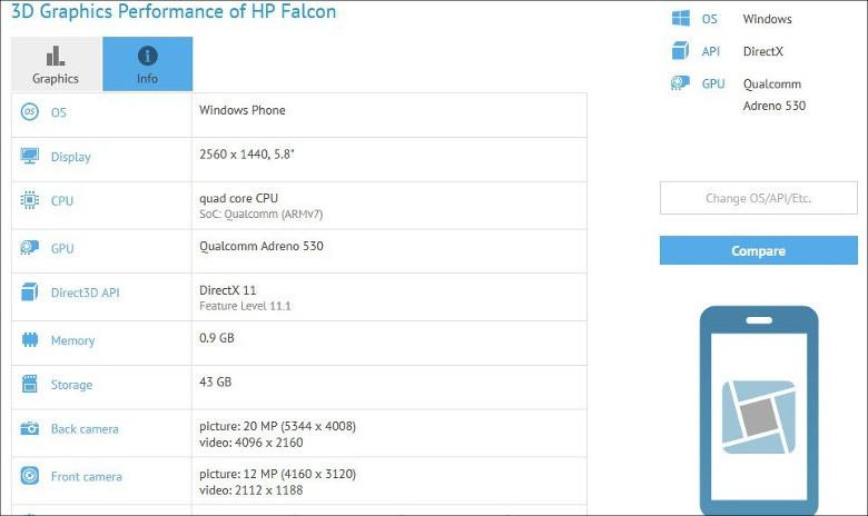 HP Falcon ベンチマークテスト