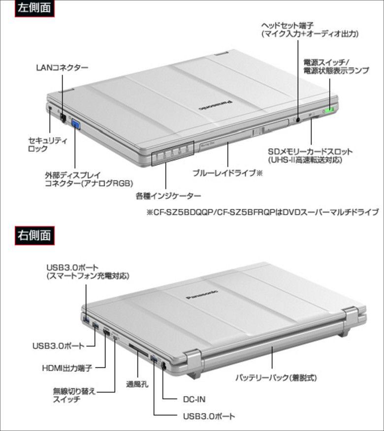 Panasonic Let's note SZ5 各部名称
